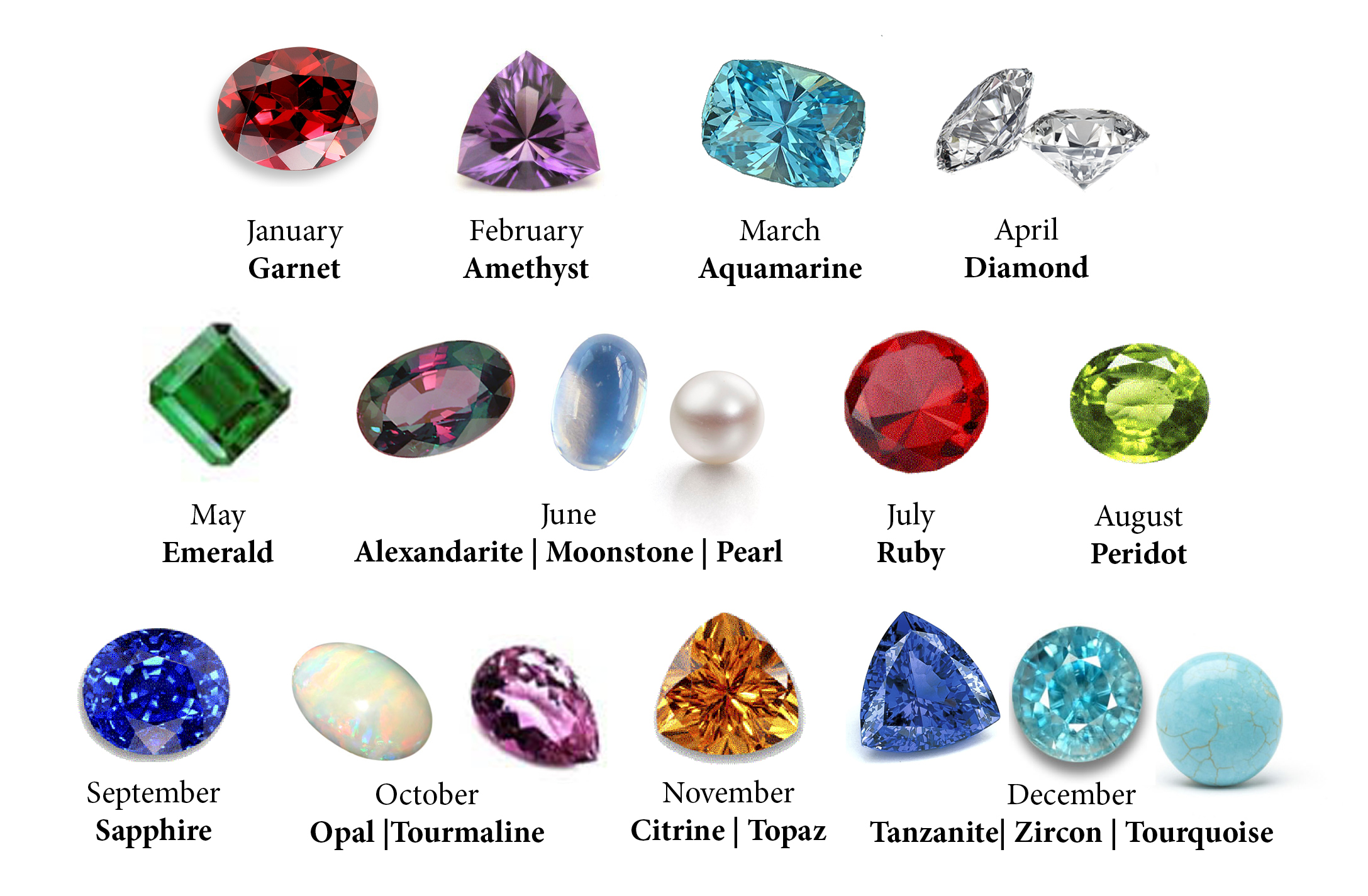 Birthstones gemstones associated with the month or for Crystals and zodiac signs