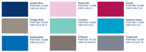 Pantone Spring 2012 Cool Color Trends - Perfect for Cool Skin Tones